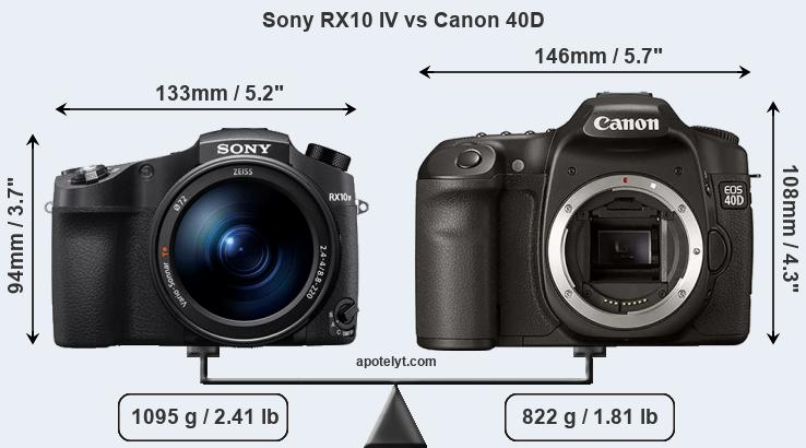 Sony RX10 IV vs Canon 40D front