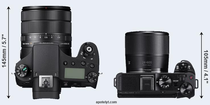 RX10 IV versus G3X top view