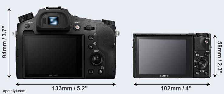 RX10 IV and RX100 V rear side