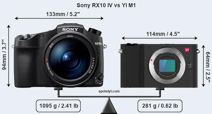 Compare Sony RX10 IV and YI M1