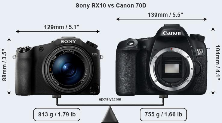 Compare Sony RX10 and Canon 70D
