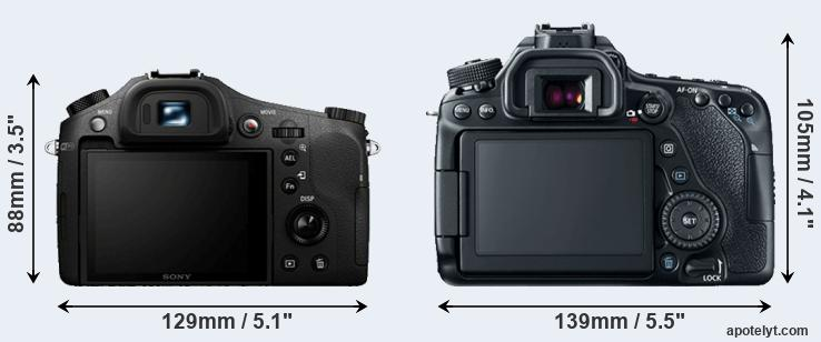 RX10 and 80D rear side