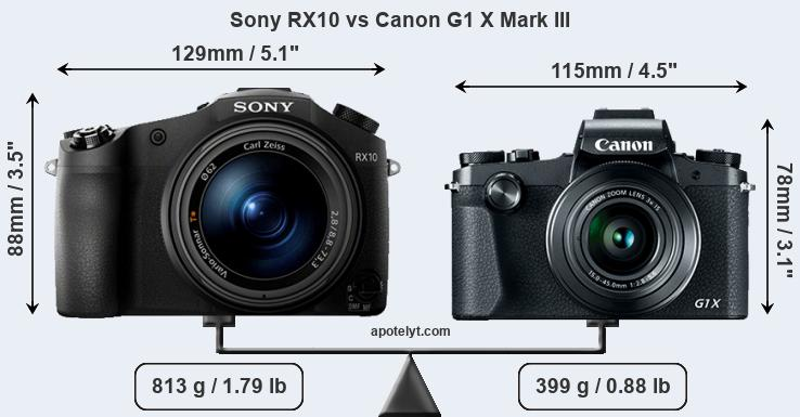 Sony RX10 vs Canon G1 X Mark III front