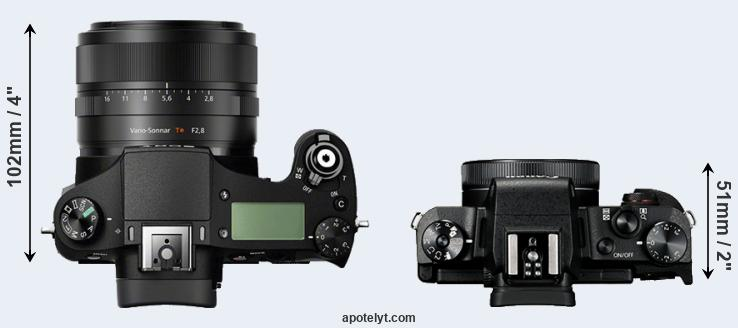 RX10 versus G1X Mark III top view