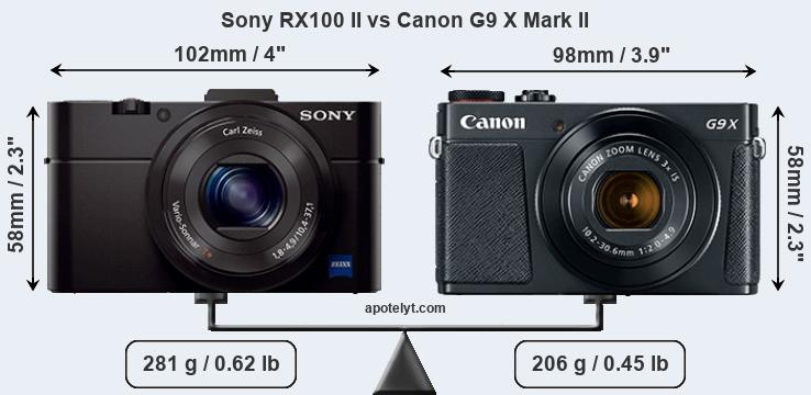 Compare Sony RX100 II vs Canon G9 X Mark II