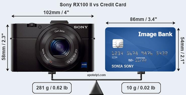 Sony RX100 II vs credit card front