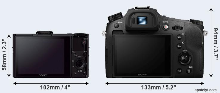 RX100 II and RX10 IV rear side
