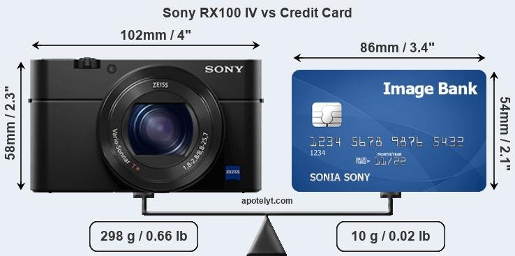 Sony RX100 IV vs credit card front