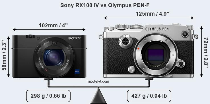 Sony RX100 IV vs Olympus PEN-F front