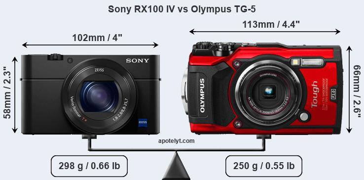 Compare Sony RX100 IV vs Olympus TG-5