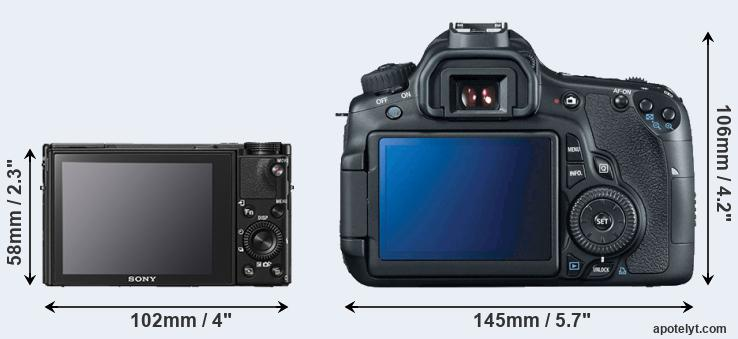 RX100 V and 60D rear side