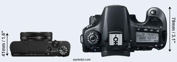 RX100 V versus 60D top view