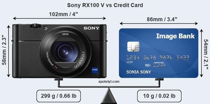 Sony RX100 V vs credit card front