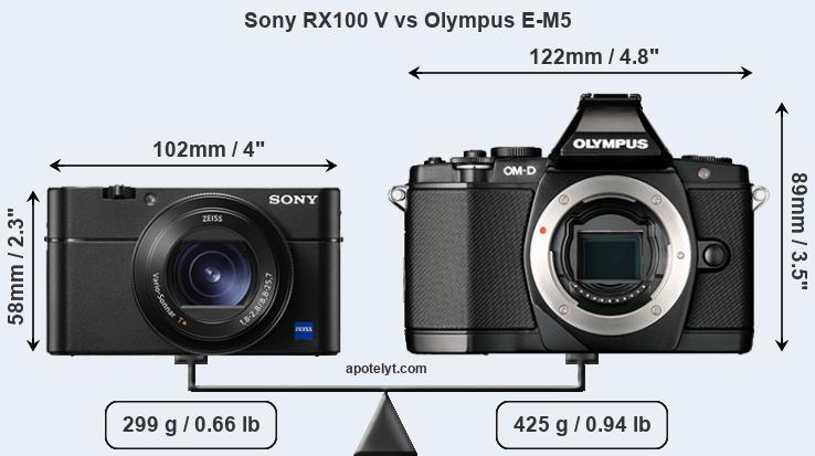 Compare Sony RX100 V and Olympus E-M5