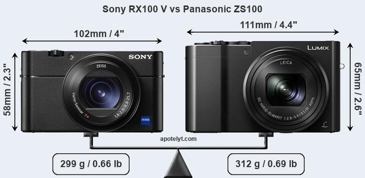 Compare Sony RX100 V vs Panasonic ZS100
