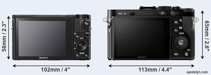 RX100 V and RX1R II rear side