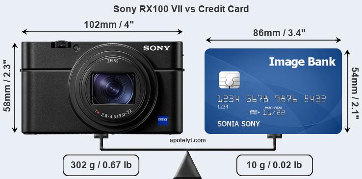 Sony RX100 VII vs credit card front