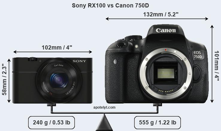 Compare Sony RX100 vs Canon 750D