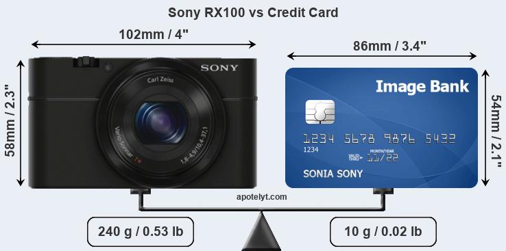 Sony RX100 vs credit card front