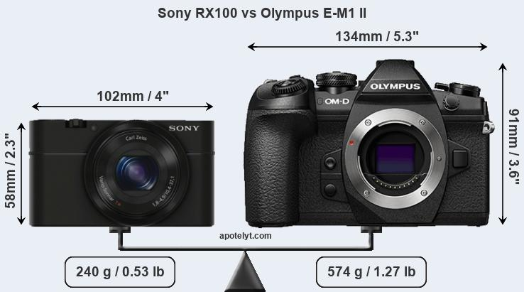 Compare Sony RX100 and Olympus E-M1 II