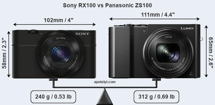 Compare Sony RX100 and Panasonic ZS100