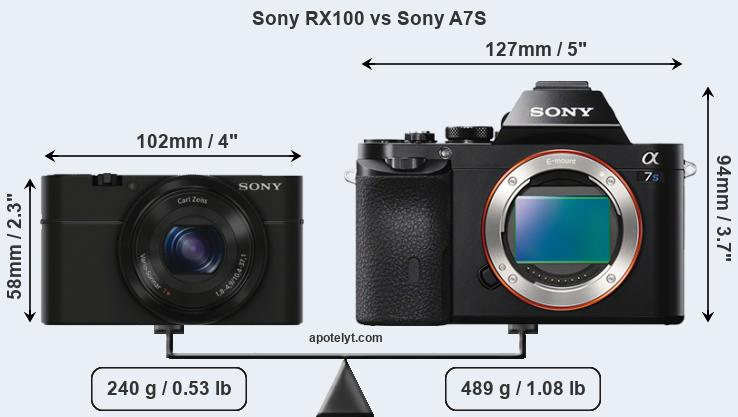 Kindle Vs Sony Reader: Sony RX100 Vs Sony A7S Comparison Review