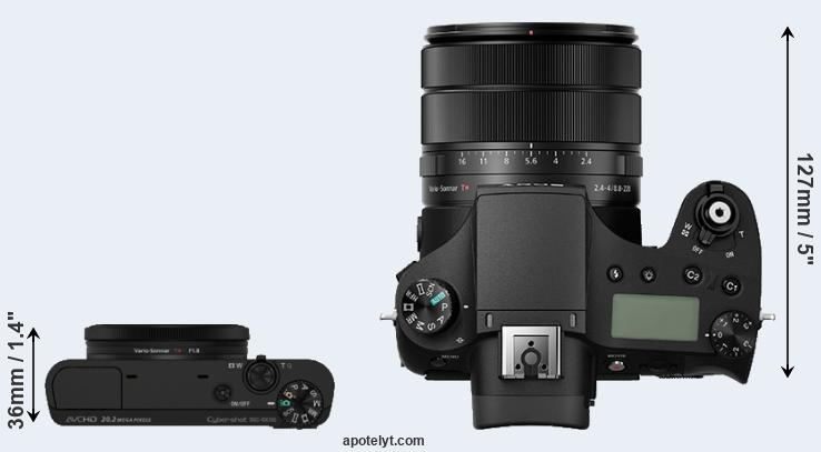 Kindle Vs Sony Reader: Sony RX100 Vs Sony RX10 III Comparison Review