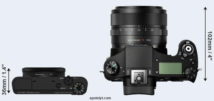 RX100 versus RX10 top view