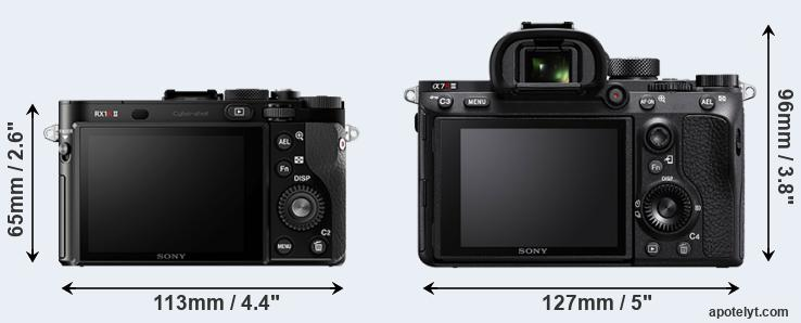 RX1R II and A7R III rear side