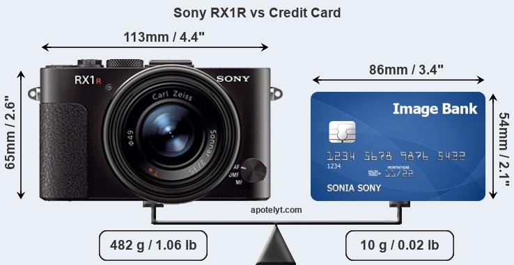 Sony RX1R vs credit card front