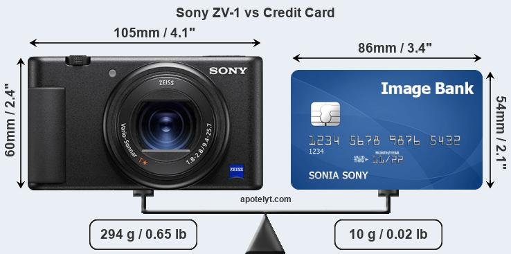 Sony ZV-1 vs credit card front