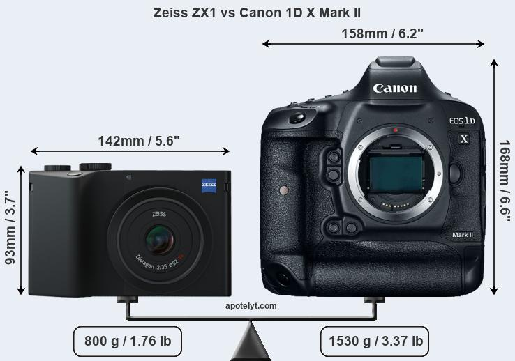 Compare Zeiss ZX1 and Canon 1D X Mark II