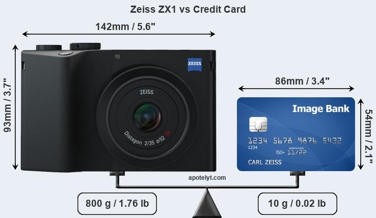 Zeiss ZX1 vs credit card front