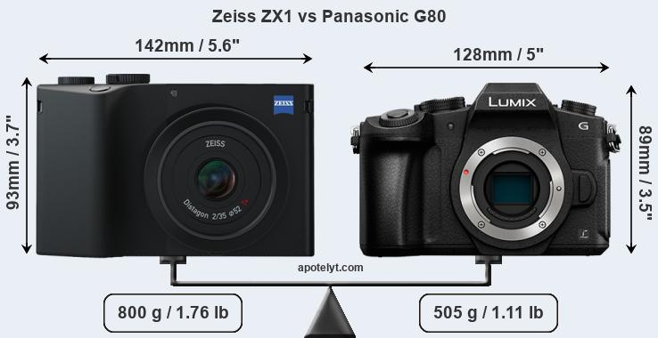 Compare Zeiss ZX1 and Panasonic G80